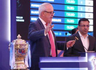 IPL Auction Players List 2020