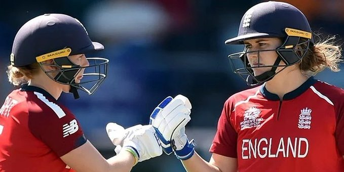 England's batting