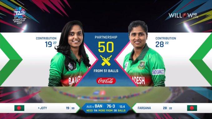 Fargana Hoque and Nigar Sultana partnership of 51 runs