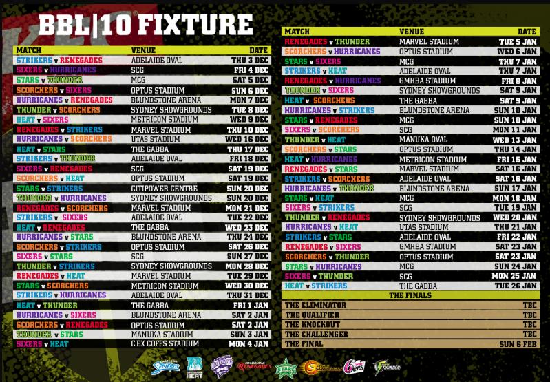 BBL 10 Fixture